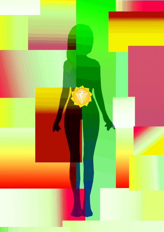 czakra splotu słonecznego
